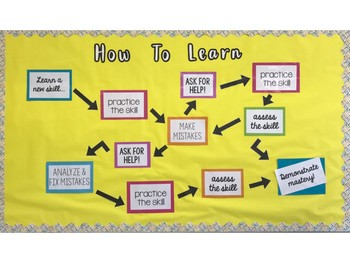 """How to Learn"" Bulletin Board Set"