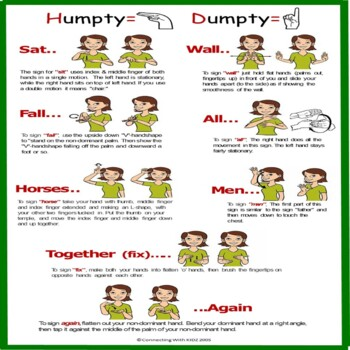 ASL Sign & Rhyme 'Humpty- Dumpty' Poster