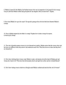 I Am Malala Short Answer Questions