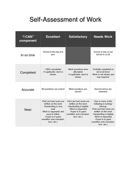 """I CAN!"" Homework Policy Sign and Self-Assessment Rubric"
