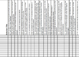 """I Can"" 4th Grade Reading Skills Data Chart *TEKS*"