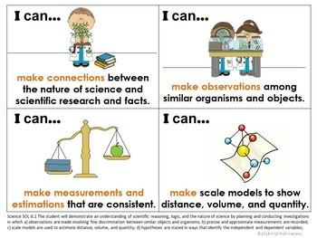 """""""I Can..."""" Posters for 6th Gr. Science - Virginia SOL edition"""