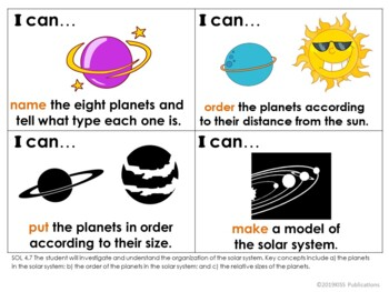 """""""I Can..."""" Statement Posters for 4th Gr VA SOL's UPDATED VERSION"""