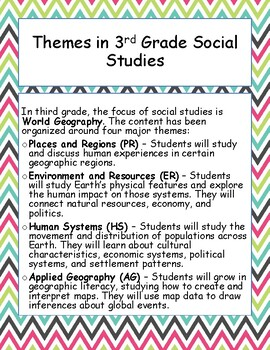 """""""I Can"""" Statements for Third Grade SC Social Studies Standards"""