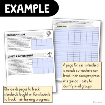 """I Can"" Student Checklists 6th Grade World History Florida Standards"