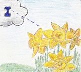 """""""I Wandered Lonely as a Cloud"""" close reading with illustrations"""