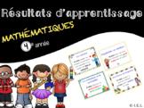 ''I can'' statements (French) - 4e mathématiques Alberta