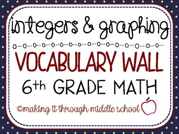 {INTEGERS & GRAPHING} Vocabulary Wall