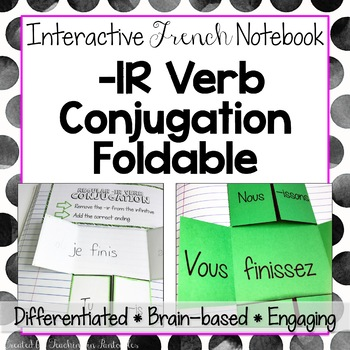 Regular French -IR Verb Conjugation Foldable - French Interactive Notebook