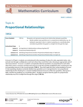 """Identifying Proportional & Nonproportional Relationships"" Annotated Lesson Plan"