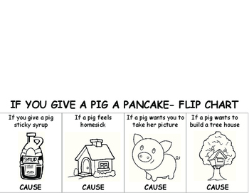 """If You Give a Pig a Pancake"" Cause and Effect Flipbook"