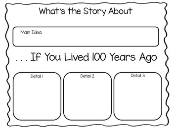 . . . If You Lived 100 Years Ago