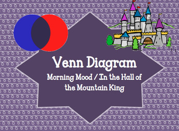 """In the Hall of Mountain King"" Venn Diagram"