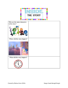 """'Inside' the Story"" Graphic Organizer"