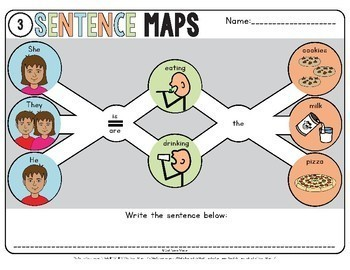 •Sentence Maps!• Combining Words with Pictures