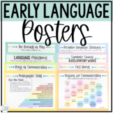 Early Language Posters for SLPs and Preschool Teachers