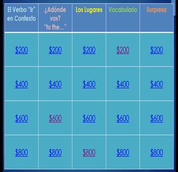 """""""Jeopardy"""" Realidades 1 4A: Ir, ¿Adónde vas?, Los Lugares, Vocab, Sorpresa"""