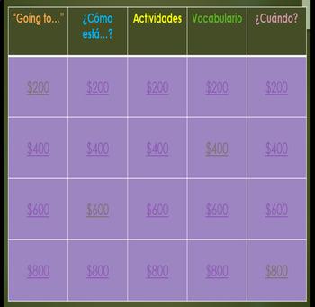 Jeopardy Realidades 1, 4B: Going to, ¿Cómo está?, Actividades, Vocab, ¿Cuándo?