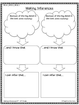 """""""Johnny Appleseed"""" 3rd-6th *CCSS Aligned* Close Reading- Text/Graphic Organizers"""