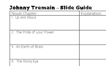 """""""Johnny Tremain"""" Independent Reading Book Assignment; PRINTABLE"""