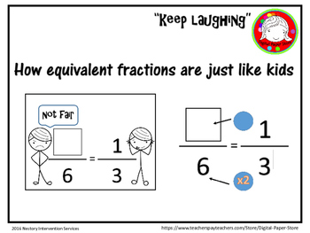 (Keep Laughing Poster) - How equivalent fractions are like kids.
