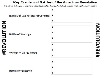 #Key Events and Battles of the American Revolution
