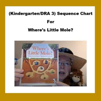 (Kindergarten/DRA 3) Sequence Chart for Where's Little Mole?