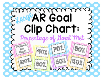 *LARGE* AR (Accelerated Reader) Clip Chart - Percentage of Goal Met