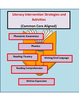 """""""LITERACY INTERVENTION STRATEGIES AND ACTIVITIES"""""""