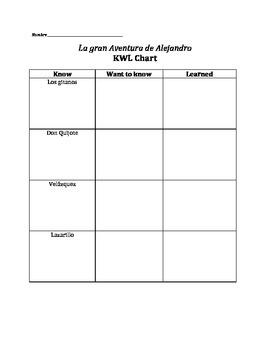 """""""La gran aventura de Alejandro"""" KWL chart"""