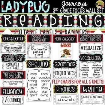 {Ladybug Theme} Journeys 3rd Grade Reading Focus Wall Set