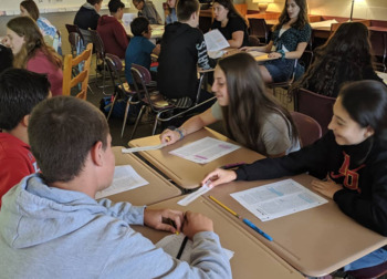 """""""Lamb to the Slaughter"""" Speed Dating Discussion Activity"""