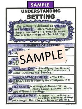 """Less Mess"" Setting Interactive Notebook Activities"