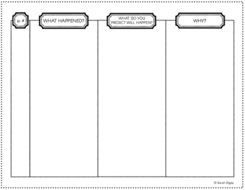 """""""Let's Make Predictions!"""" Double-Sided Graphic Organizer for Critical Reading"""