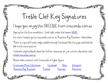 Key Signatures on the Treble Staff