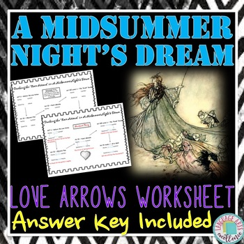 """Love Arrows"" Graphic Organizer for A Midsummer Night's Dream"