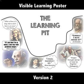 *MATH* LEARNING PIT Poster Display ~GROWTH MINDSET~