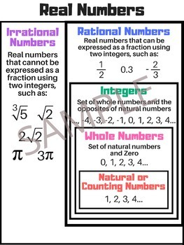 **MATH POSTERS COMPLETE SET** - Anchor Charts