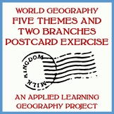 Two Branches and Five Themes of Geography (MR LIP) Postcar