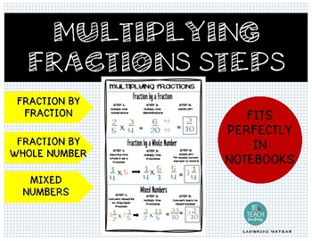 *MULTIPLYING FRACTIONS STEPS CHEAT SHEET* Perfect for Notebooks!