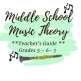 *MUSIC* THEORY- Teacher's Guide Grades 5,6,7