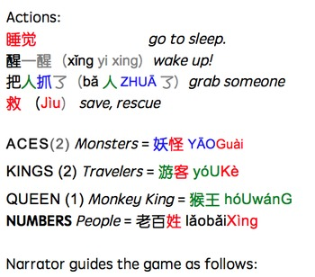 """Mafia"" game template with Journey to the West theme for Chinese classes"