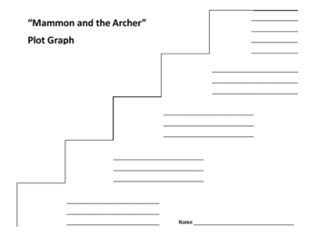 """""""Mammon and the Archer"""" Plot Graph - O. Henry"""