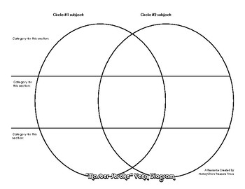 """Master Stroke"" Venn Diagram Graphic Organizer"