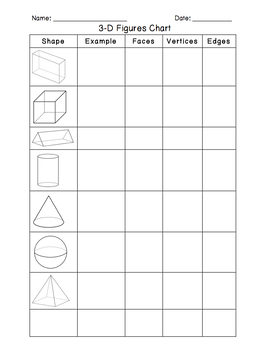 {Math} 3D Shapes, Figures, and Solids Activity Pack - EDITABLE