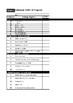 """""""Math in Focus"""" Grade 3 Chapter 1 Test/Pre-Test Gradebook Checklist"""