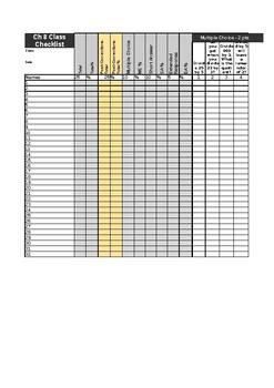 """Math in Focus"" Grade 3 Chapter 9 Test/Pre-Test Gradebook Checklist (EXCEL FILE)"