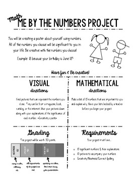 """Me By The Numbers"" Project (getting to know you: math related)"