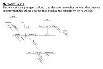 """Mental Floss"": Sentence Diagramming Challenges BUNDLE"