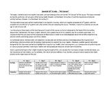 """""""Mi Cuerpo"""" Spanish Lesson Plan (2-week)"""